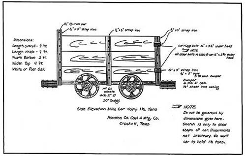Pit car drawing