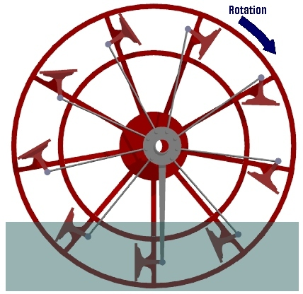 the denbigh project the feathering wheel
