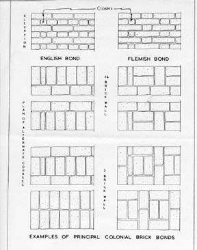 Anth 313 port royal architecture herringbone pattern bricks laid in v pattern commonly used in floors and patios for a decorative effect sometimes found as a ccuart Images